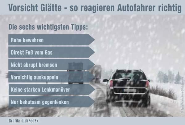 Winter-Die sechs wichtigsten Tipps